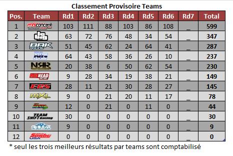 rd6_mx1_teams