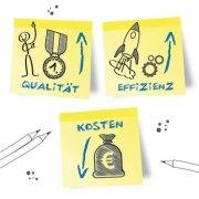 Internationalisierung von Unternehmen