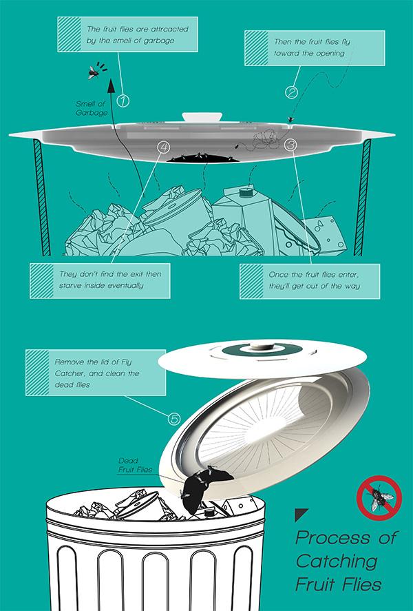 couvercle-poubelle-anti-insecte