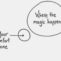 Miracles happen outside of your comfort zone