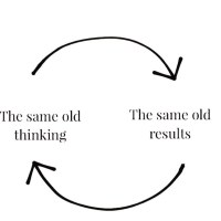 The same old thinking equal to the same old results