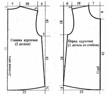 Pattern of jackets for children's costume Pinocchio