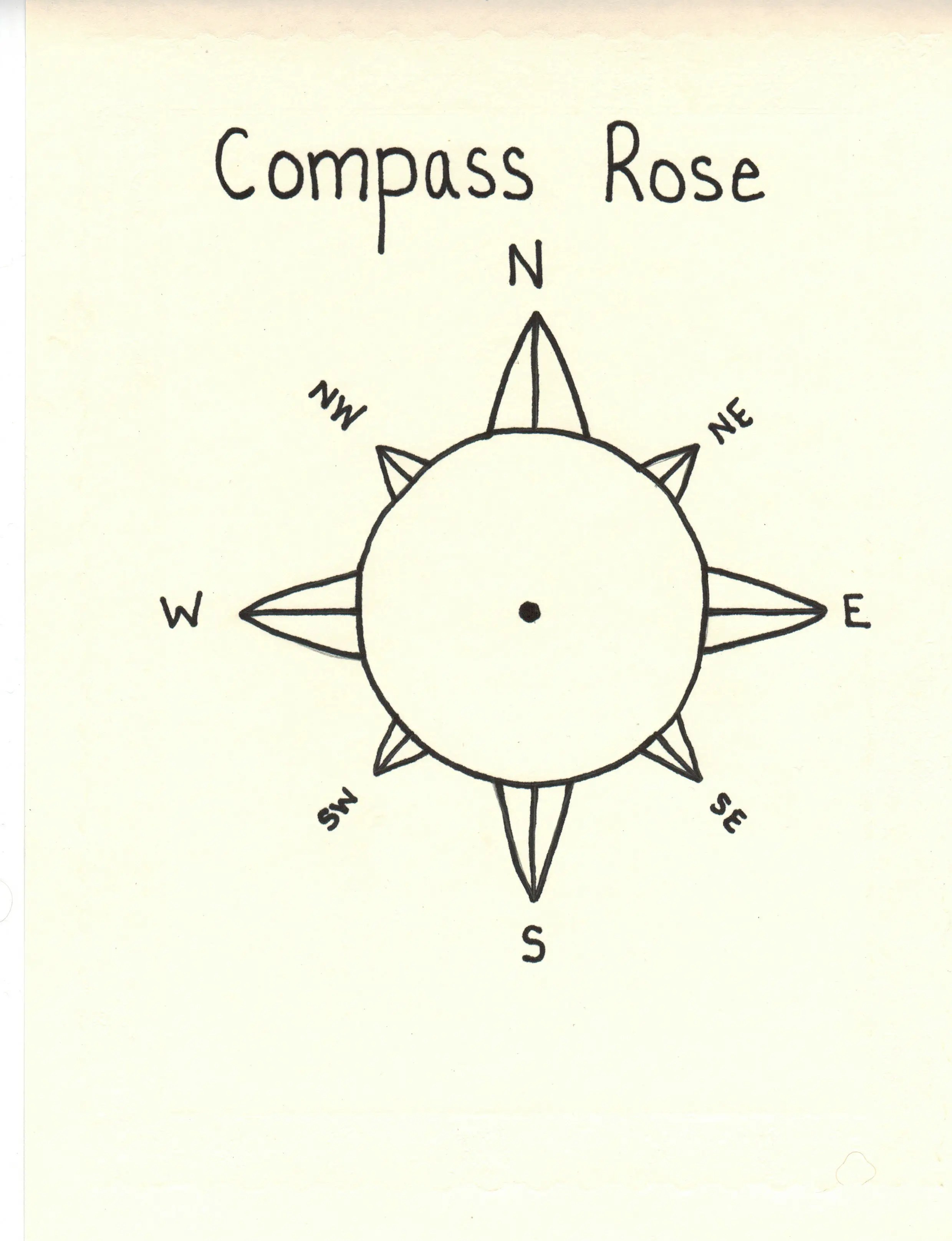 Printable Compass Rose