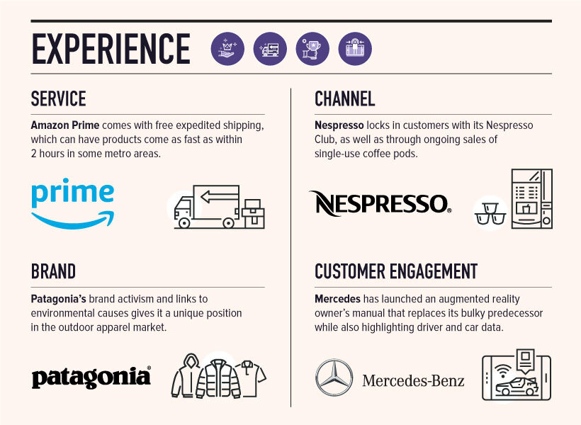 10_Types_of_Innovation_Experience
