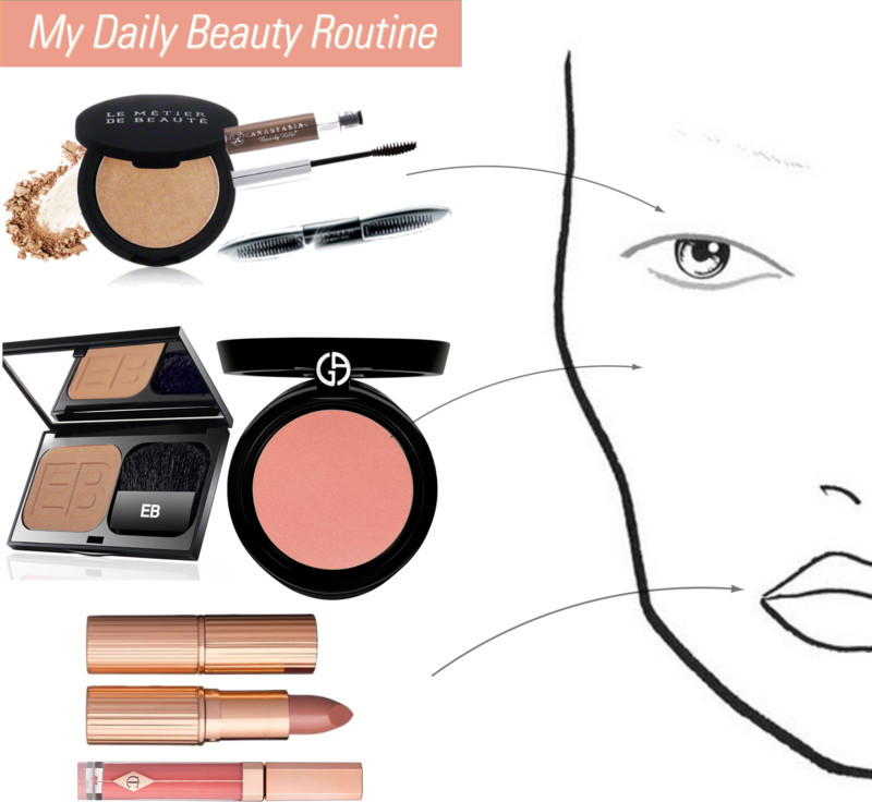 My Daily Beauty Routine