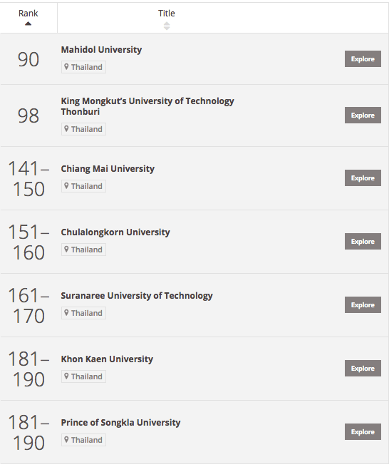 Asia_University_Rankings_2016___Times_Higher_Education__THE_