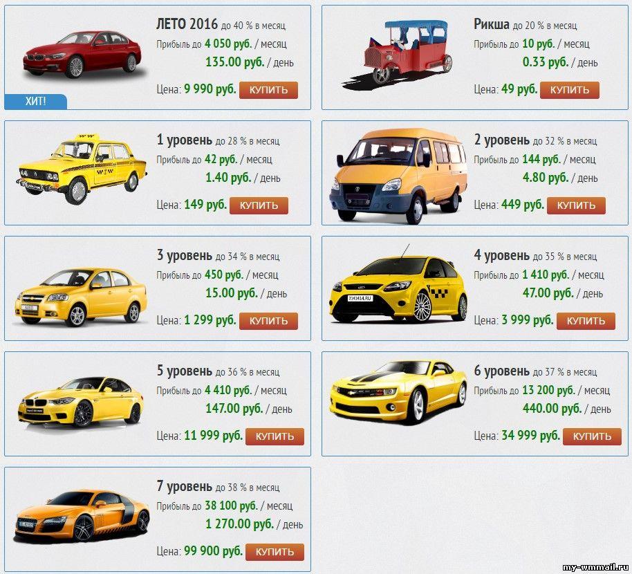 câștiguri de mașini pe internet