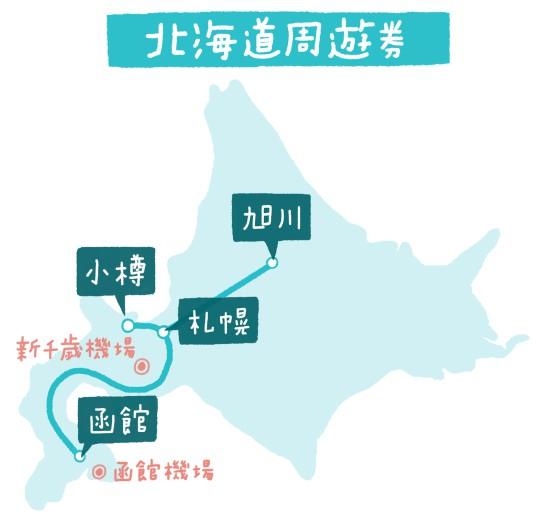 北海道铁路