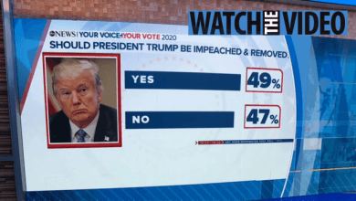 Trump impeachment
