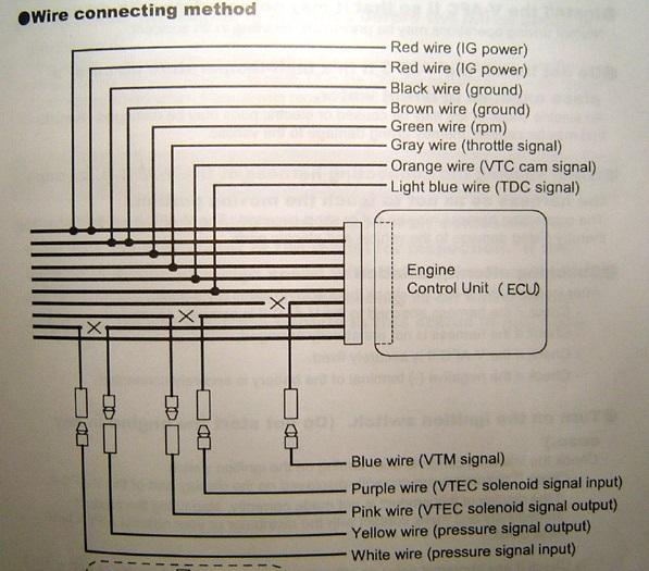 Apexi vtec controller wiring diagram dolgular lovely apexi vafc wiring diagram civic d16z6 gallery electrical sciox Gallery