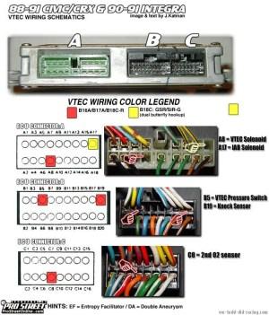 9295 OBD1 CivicIntegra vtec ECU pinout diagram | I'll