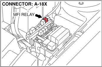 Nissan Altima Fuel Pump Location Tabs Nissan Xterra Fuel