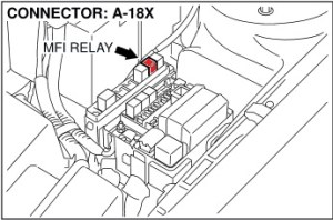 how to test a mitsubishi eclipse mfi relay my pro street. Black Bedroom Furniture Sets. Home Design Ideas
