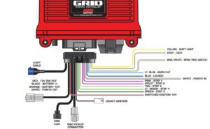 Press Release  NEW MSD Power Grid Controller  My Pro Street