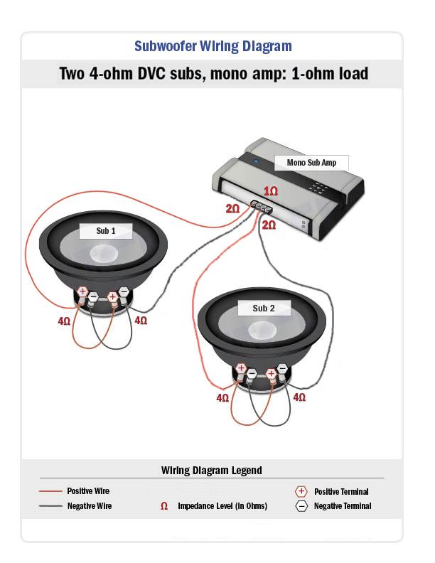 with dual 4 ohm mono amp wiring diagram  2003 tiburon