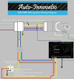 DIY st800 installation  Page 2  MY350ZCOM  Nissan 350Z