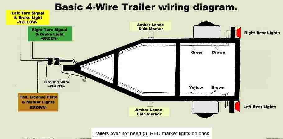 how to wire up led boat trailer lights centralroots com rh centralroots com 6 Pin Trailer Wiring Diagram 7-Way Trailer Brake Wiring Diagram