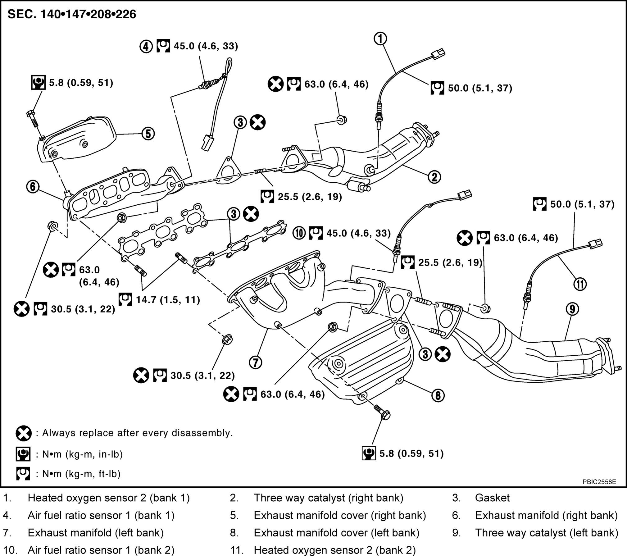 Nissan 350z Headlight Wiring Diagram