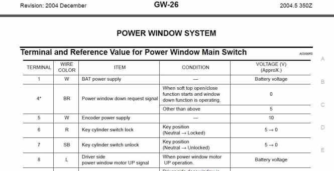 Nissan 350z wiring diagram the best wiring diagram 2017 nissan 350z wiring diagram stereo sciox Gallery