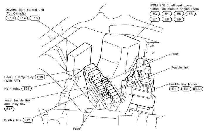 2006 nissan 350z fuse box diagram html