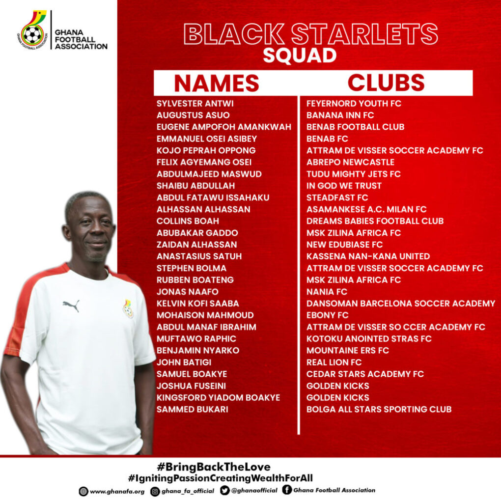 Black Starlets Squad for WAFU Zone B Cup of Nations Revealed