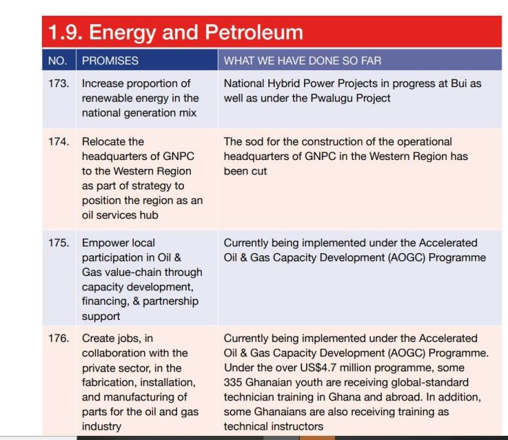 AKER Energy, Petroleum C'ssion admit 335 AOGC trainees touted as Akufo-Addo achievement is a 'scam'
