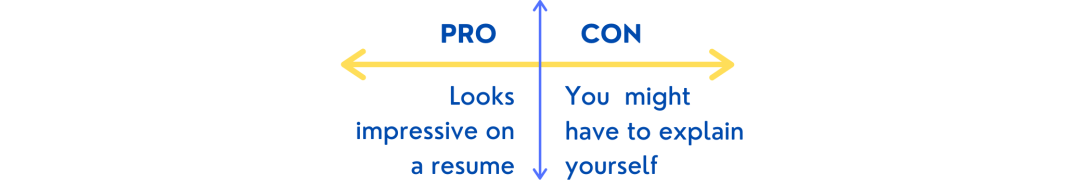Gap Year Pros and Cons Chart 4: Future