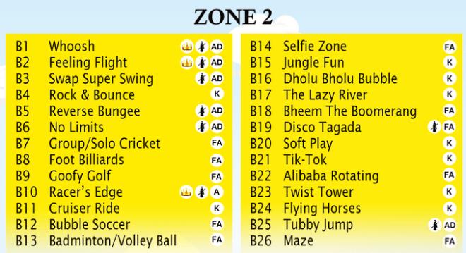 AATAPI Zone 2 Rides