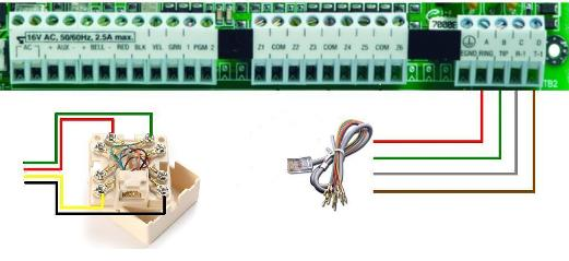telephone wiring alarm systems  top wiring diagram gallery