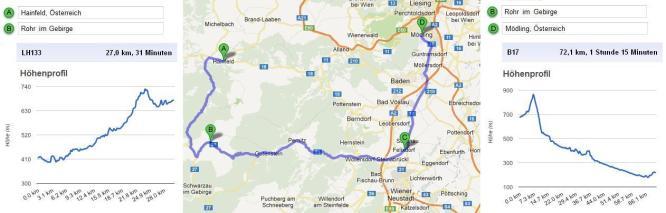 Streckenprofile von Hainfeld nach Rohr am Gebirge / Heimfahrt über B17