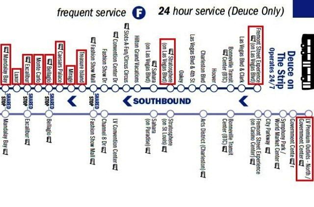 14 ဒါကေတာ႕ Deuce + SDX Bus ကား မွတ္တိုင္ေတြပါ ။