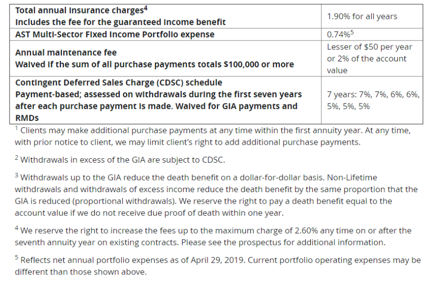 Prudential defined income variable annuity fees and charges table