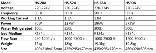 hailea chiller specification