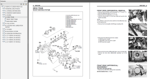 20032007 Suzuki LTF500F Vinson Service Manual