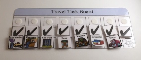 Task Board for Sequencing Events in the Community