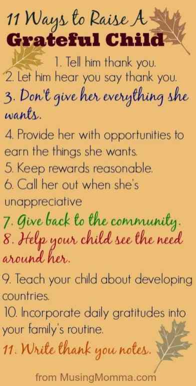Best Infographic About Parenting 60