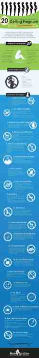 Best Infographic About Pregnancy 10