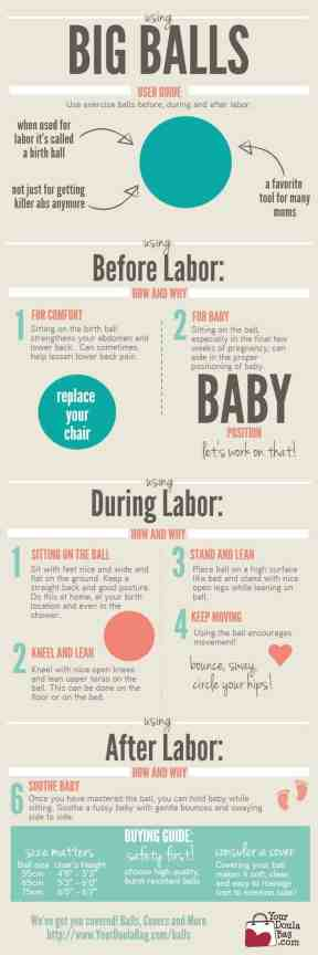 Best Infographic About Pregnancy 22
