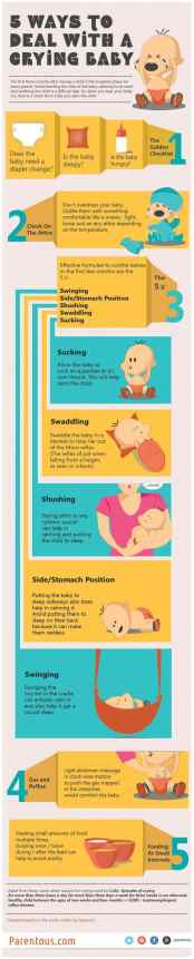 Best Infographic About Pregnancy 25