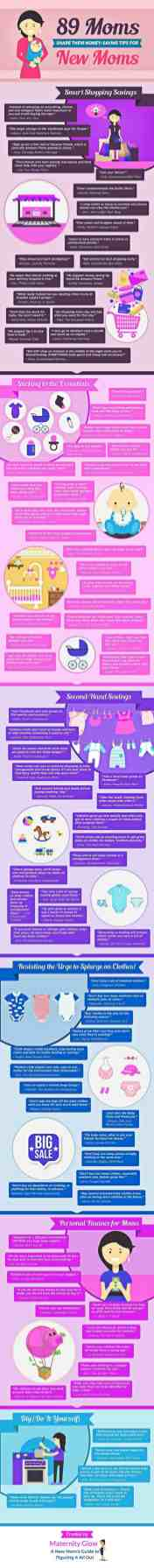 Best Infographic About Pregnancy 29