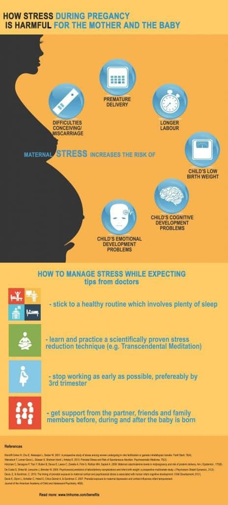 Best Infographic About Pregnancy 52