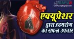 एक्यूप्रेशर द्वारा ह्रदयरोग का सफल उपचार | Acupressure points for heart problems
