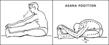 हस्तमैथुन की बुरी आदत छुड़ाने के 9 रामबाण उपाय : Hastmaithun se Bachne ke upay