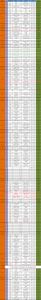 WCBA Full fixtures 2010v2