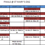 Pretoria High School League results 2010