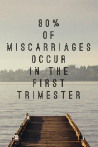 miscarriage fact