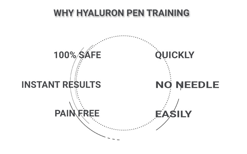 Virginia and Maryland Hyaluron pen live training