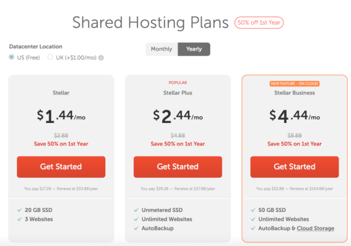 NameCheap Under 5 Dollars Hosting Plans