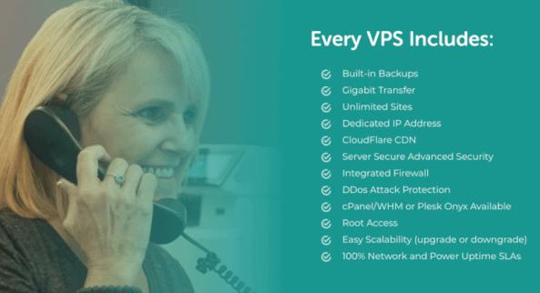 Liquid Web's VPS features