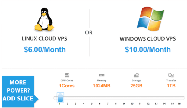 Cheapest windows vps plans
